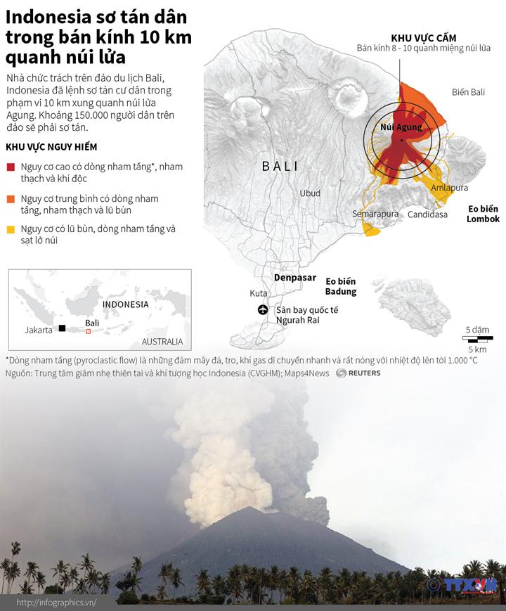 Indonesia sơ tán dân trong bán kính 10 km quanh núi lửa