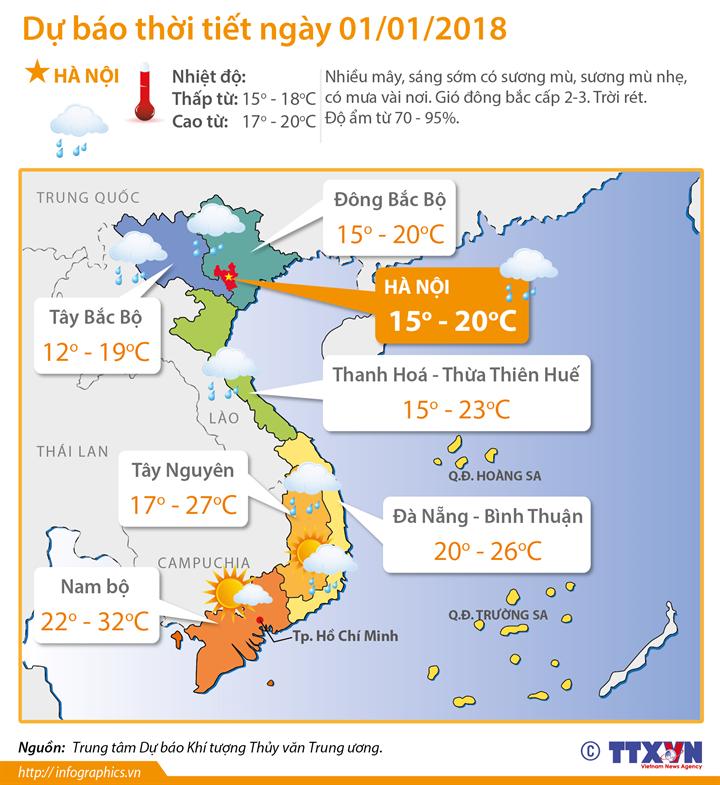 Dự báo thời tiết ngày 1/1: Bắc Bộ tạnh ráo, Nam Bộ nắng đẹp