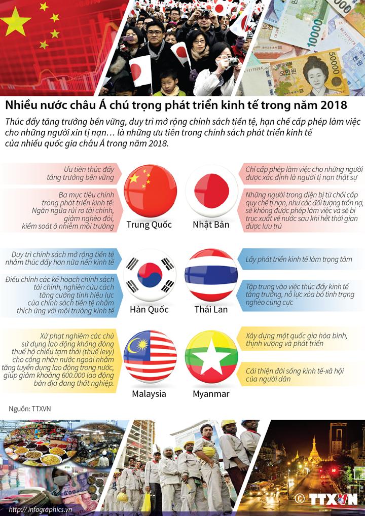 Nhiều nước châu Á chú trọng phát triển kinh tế trong năm 2018