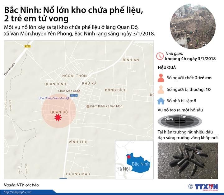 Bắc Ninh: Nổ lớn kho chứa phế liệu, 2 trẻ em tử vong