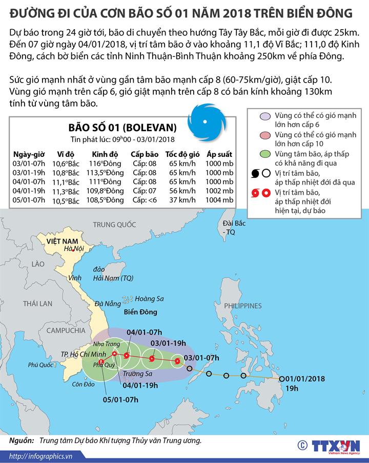 Đường đi của cơn bão số 1 năm 2018 trên Biển Đông