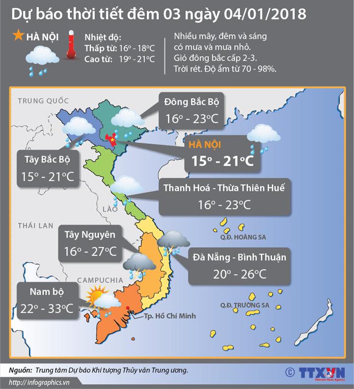 Dự báo thời tiết đêm 03 ngày 04/01/2018: Hà Nội có mưa, độ ẩm cao