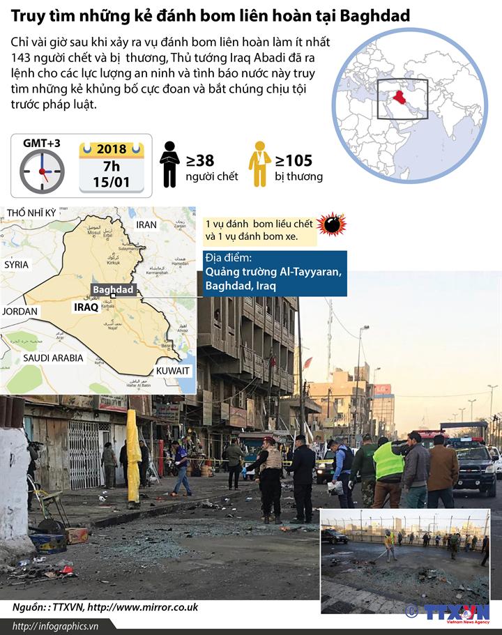 Truy tìm những kẻ đánh bom liên hoàn tại Baghdad