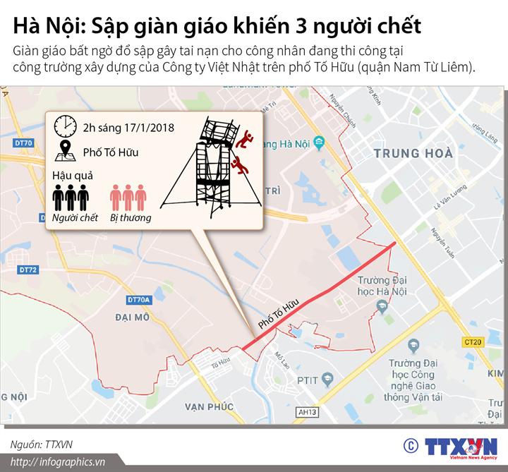 Hà Nội: Sập giàn giáo khiến 3 người chết