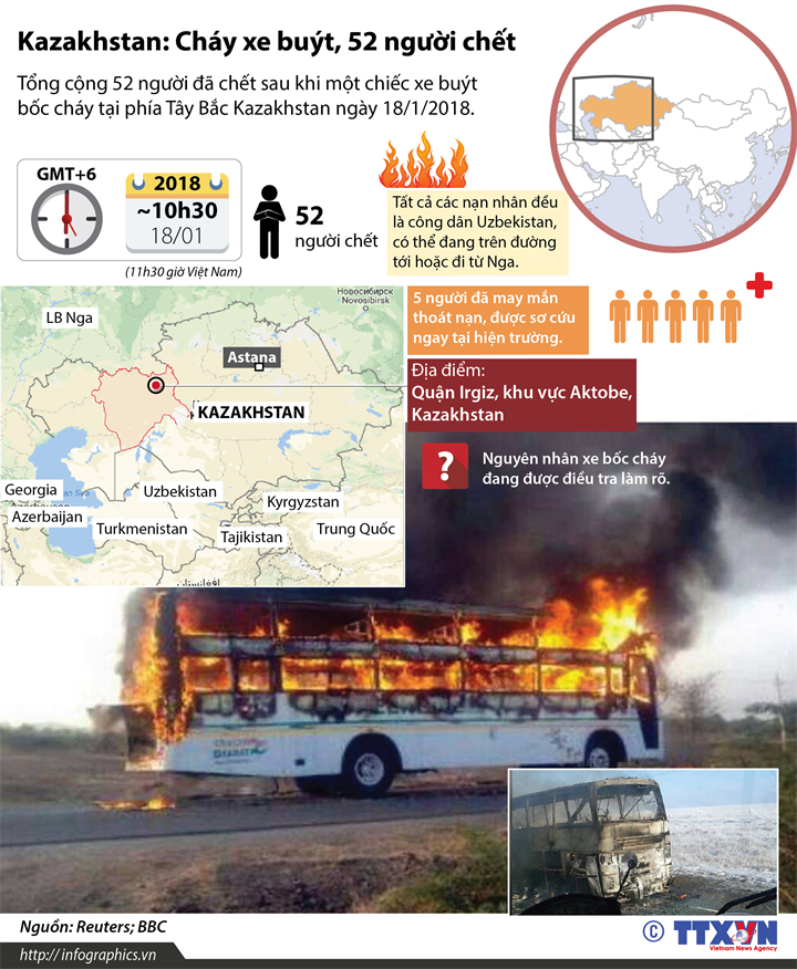 Kazakhstan: Cháy xe buýt, 52 người chết