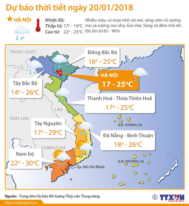 Dự báo thời tiết ngày 20/1: Miền Bắc tạnh ráo, miền Nam có mưa