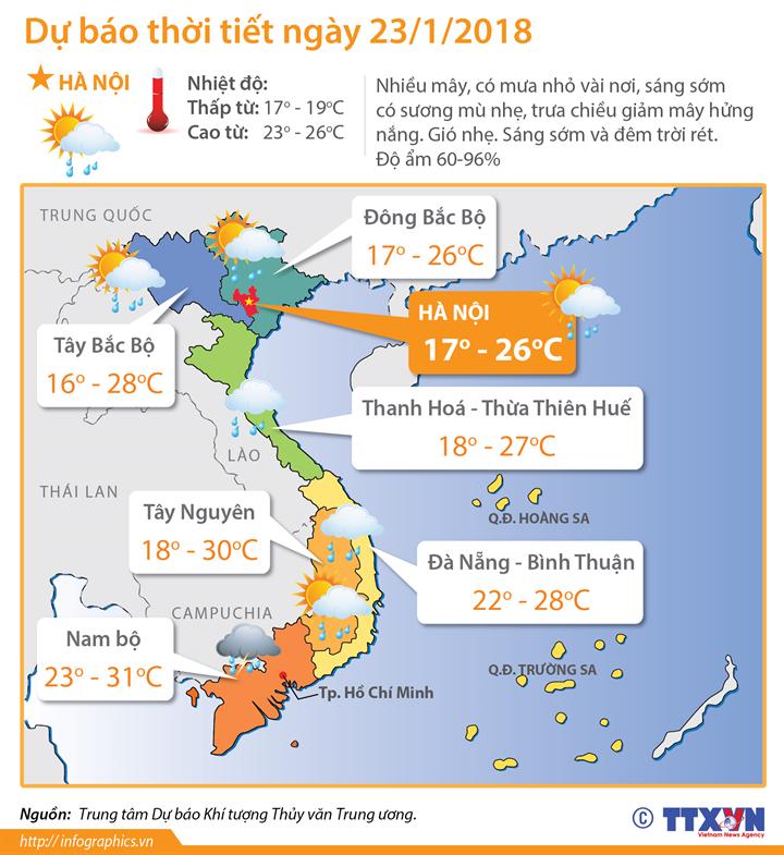 Dự báo thời tiết ngày 23/01/2018: Bắc Bộ trưa chiều hửng nắng