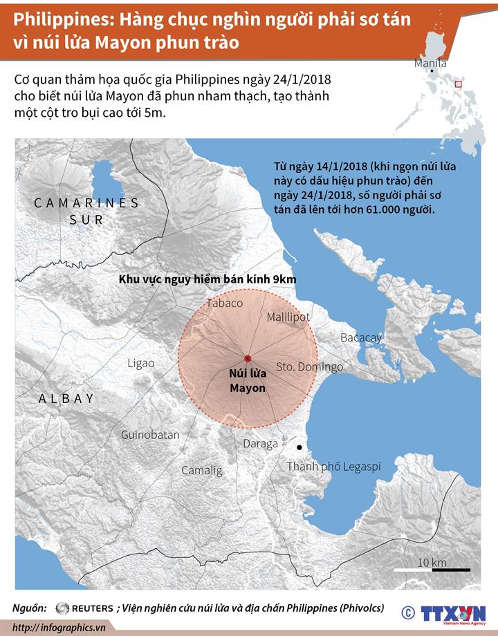 Philippines: Hàng chục nghìn người phải sơ tán vì núi lửa Mayon phun trào