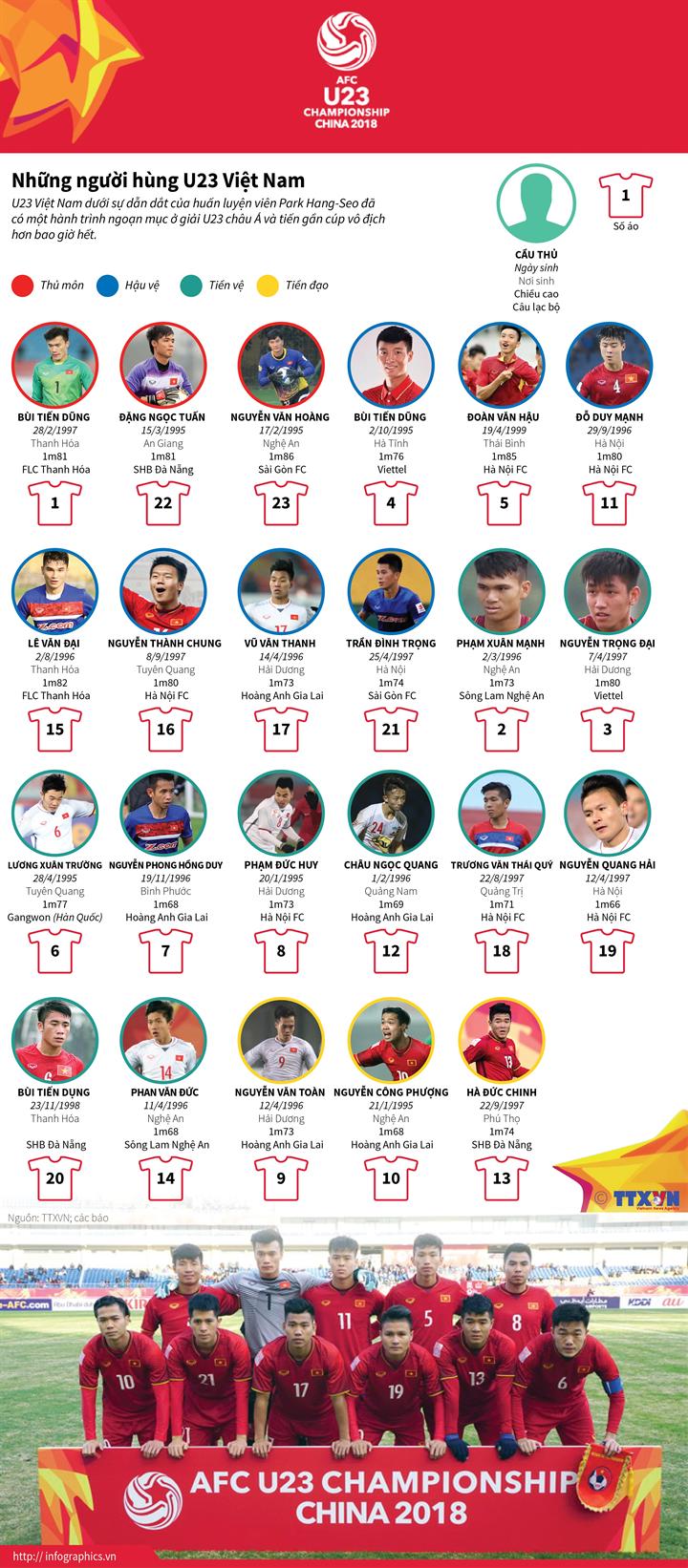 Những người hùng U23 Việt Nam