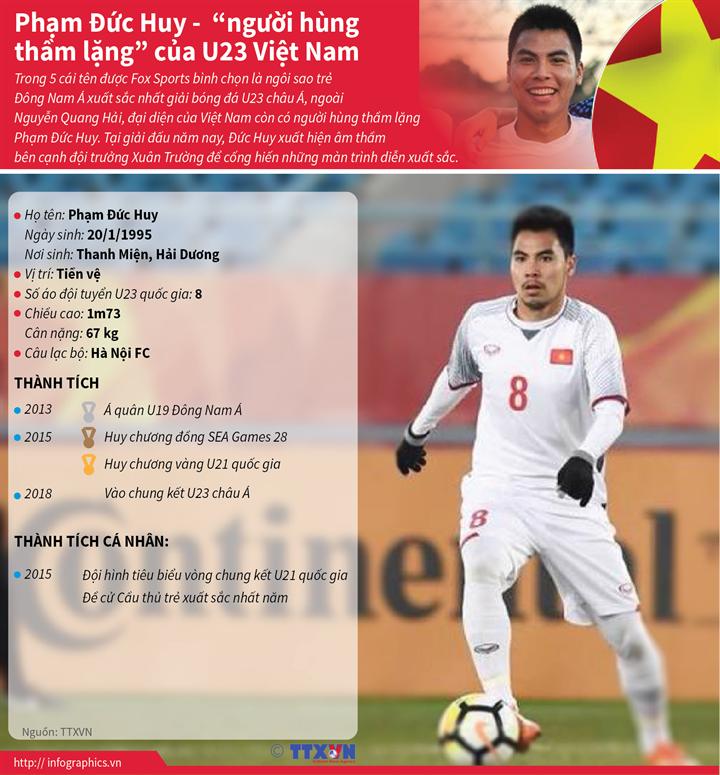 """Phạm Đức Huy -  """"người hùng thầm lặng"""" của U23 Việt Nam"""
