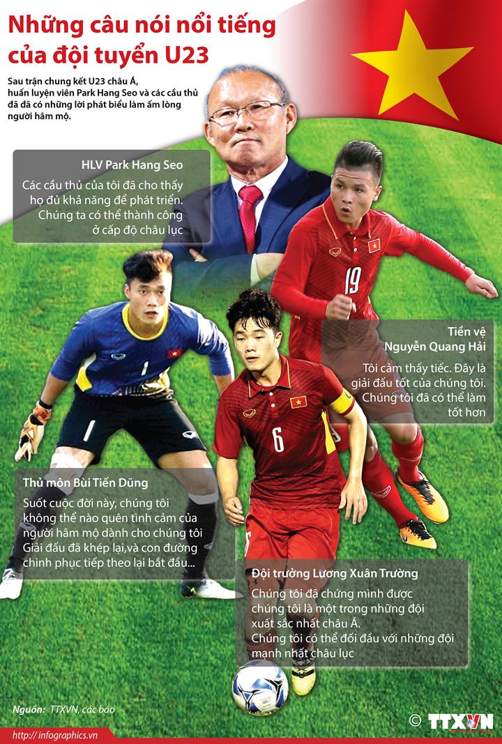 Những câu nói nổi tiếng của đội tuyển U23