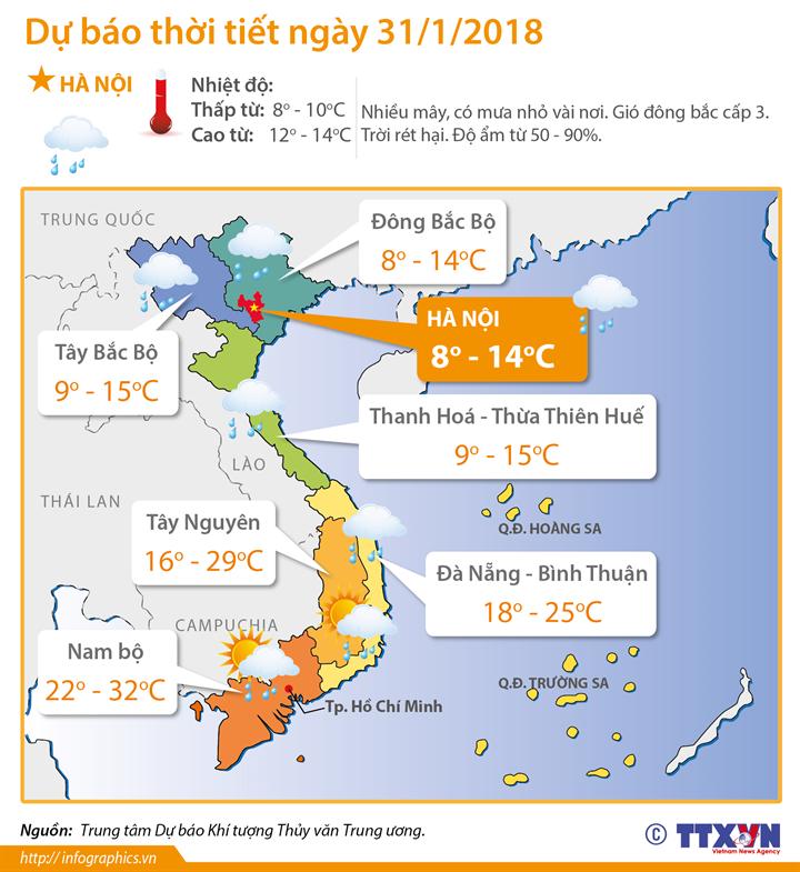 Dự báo thời tiết ngày 31/01/2018: Bắc Bộ tiếp tục rét đậm, rét hại diện rộng