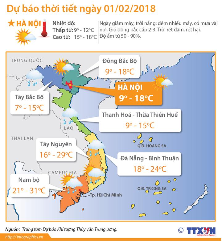 Dự báo thời tiết ngày 01/02/2018: Băng tuyết mở rộng tại nhiều vùng miền núi phía Bắc