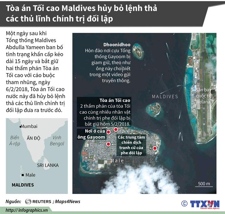 Tòa án Tối cao Maldives hủy bỏ lệnh thả các thủ lĩnh chính trị đối lập