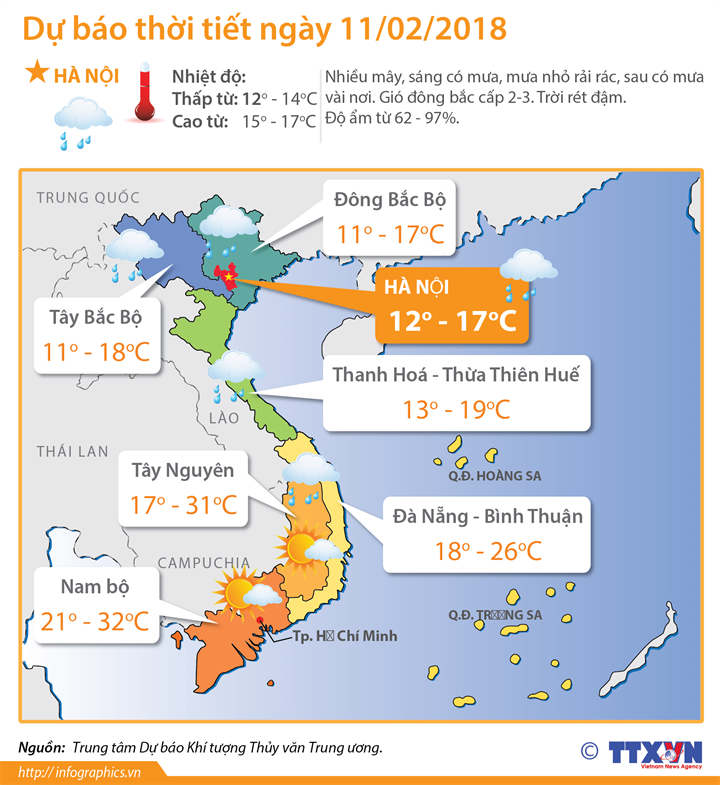 Dự báo thời tiết ngày 11/2: Các tỉnh từ Nghệ An đến Quảng Ngãi có mưa
