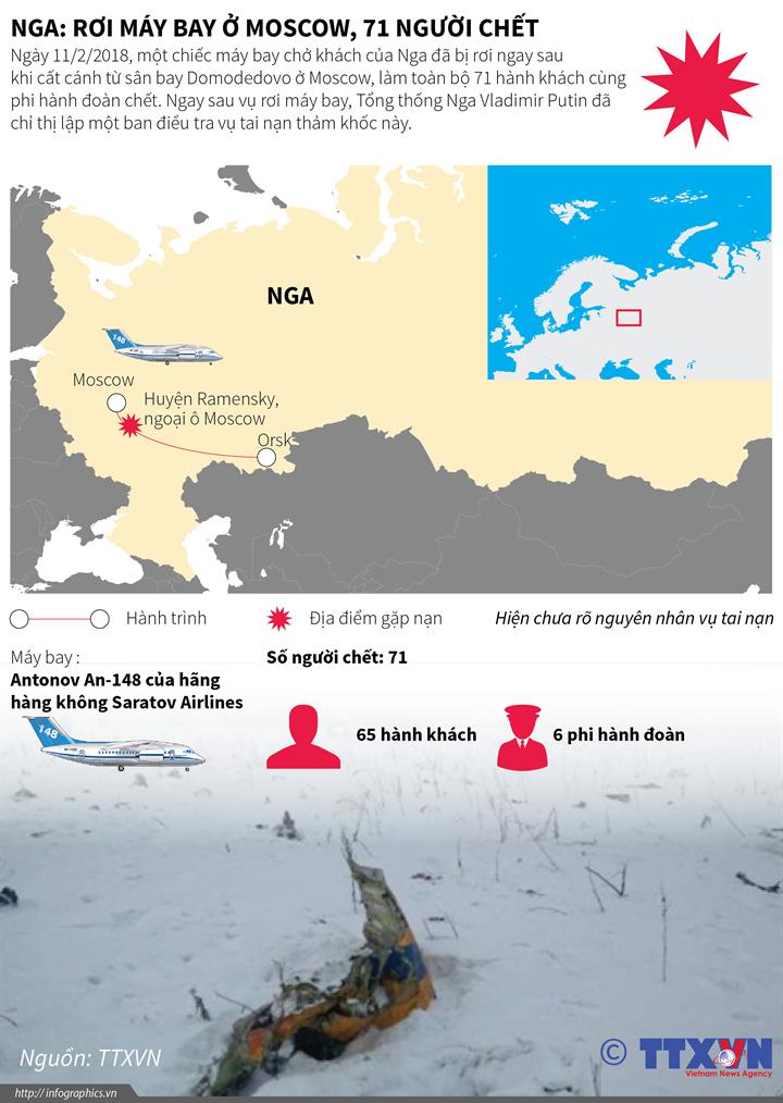 Nga: Rơi máy bay ở Moscow, 71 người chết