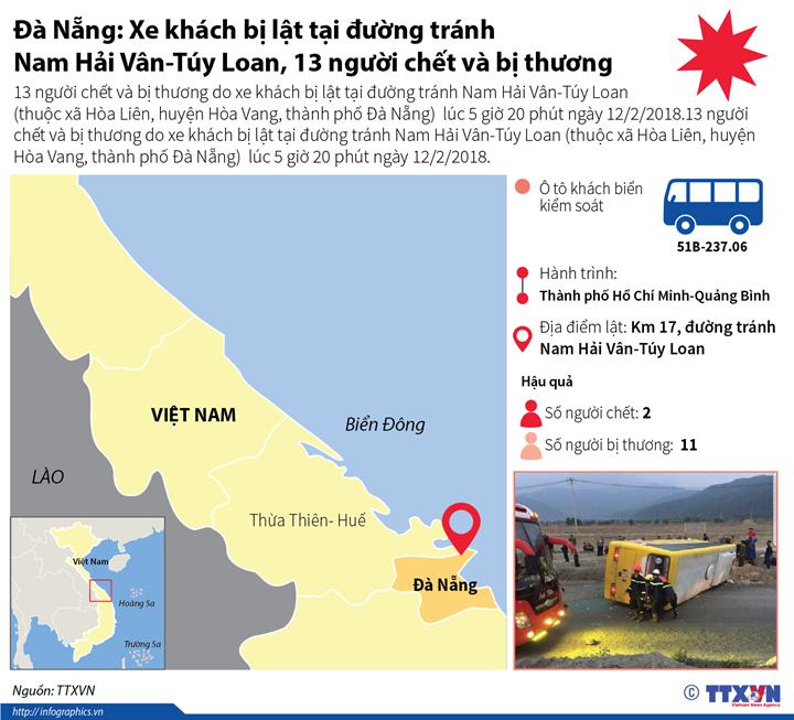 Đà Nẵng: Xe khách bị lật tại đường tránh Nam Hải Vân-Túy Loan, 13 người chết và bị thương