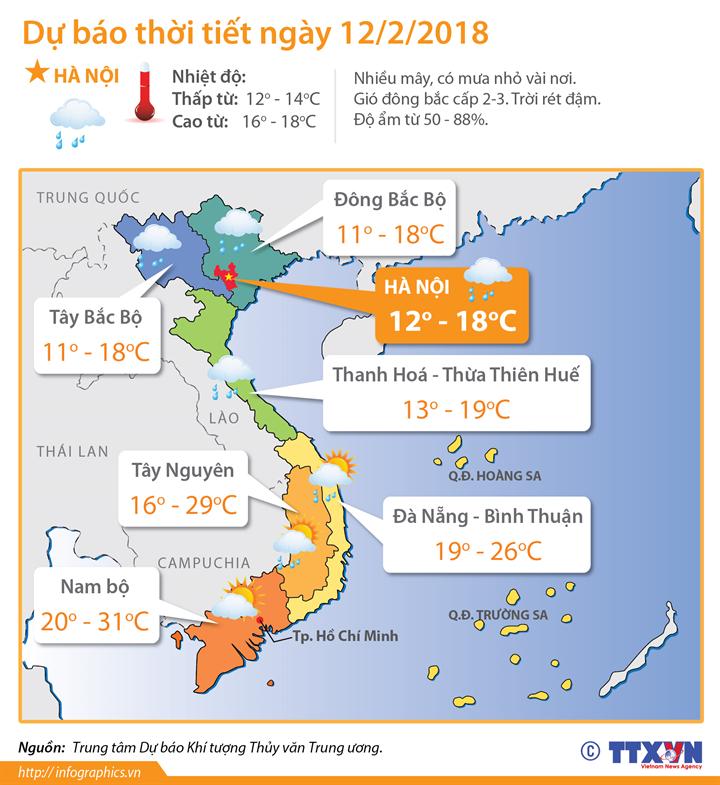 Dự báo thời tiết ngày 12/02/2018: Bắc Bộ và Bắc Trung Bộ có nơi rét đậm, rét hại