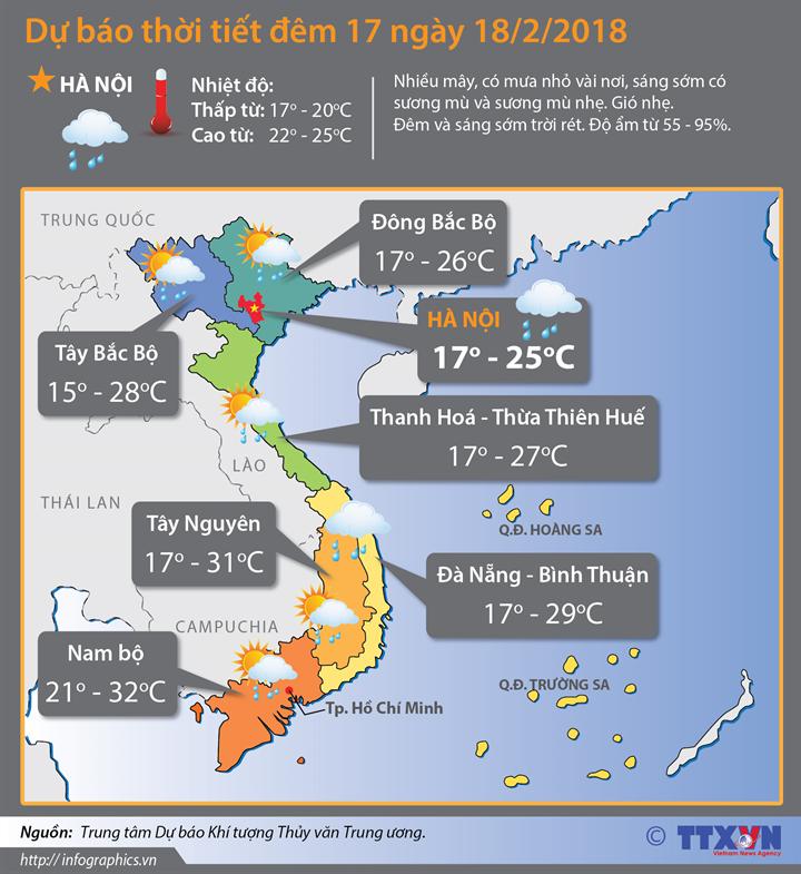 Dự báo thời tiết đêm 17 ngày 18/2: Bắc Bộ ngày nắng, Nam Bộ ngày có mưa rào và dông vài nơi