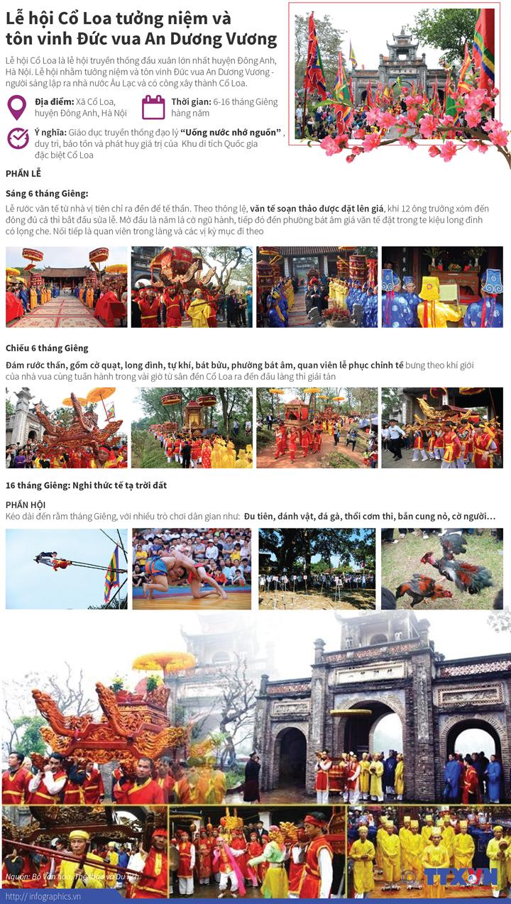 Lễ hội Cổ Loa tưởng niệm và tôn vinh Đức vua An Dương Vương