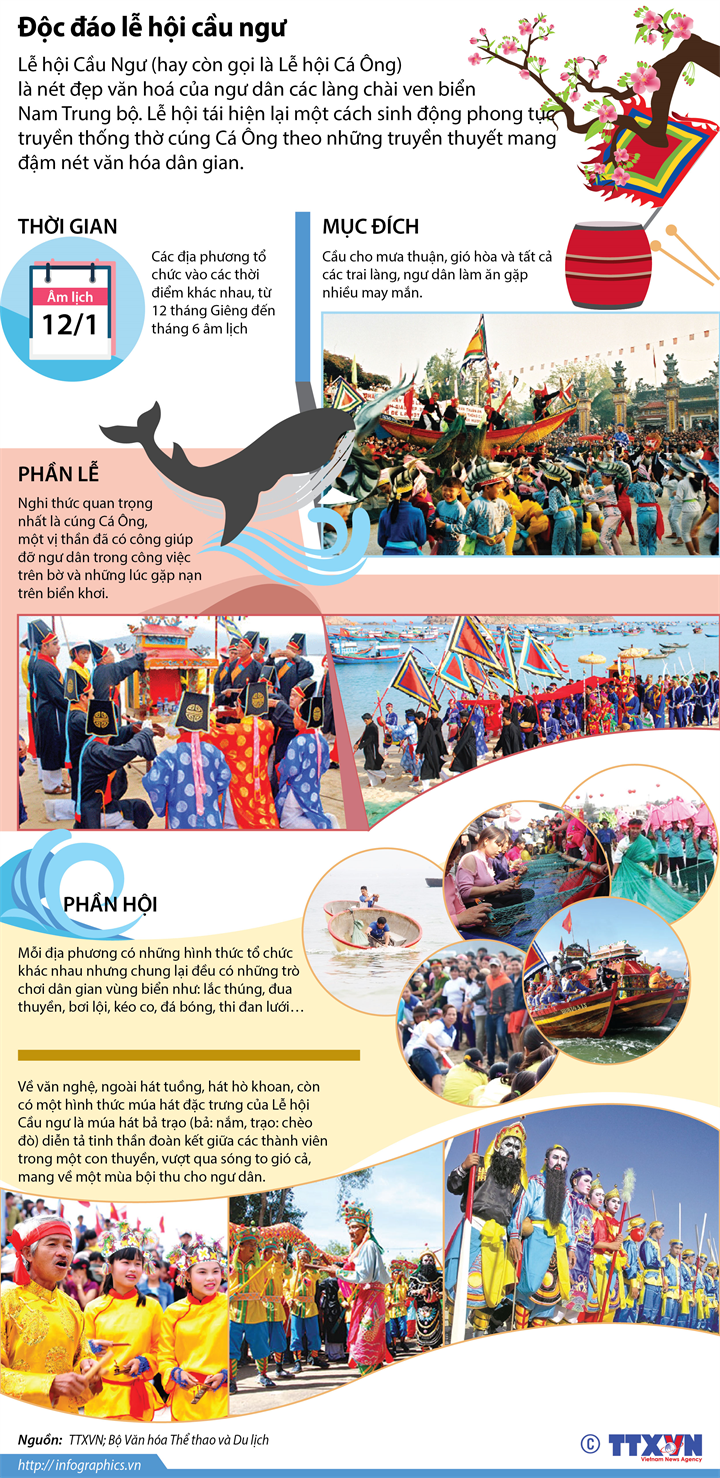 Độc đáo lễ hội cầu ngư