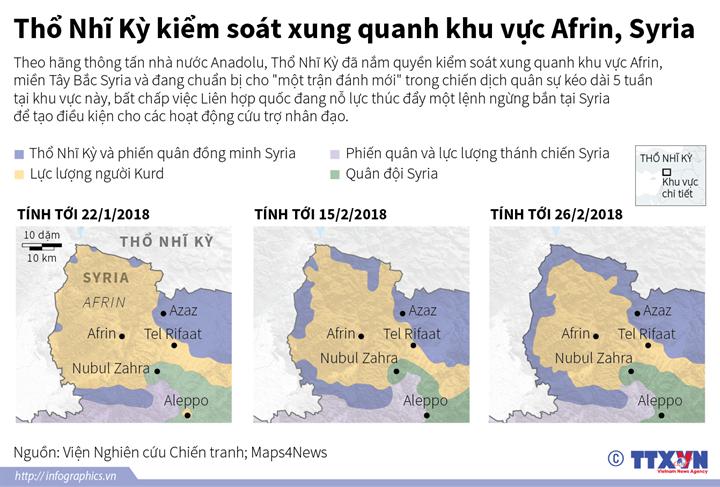Thổ Nhĩ Kỳ kiểm soát xung quanh khu vực Afrin, Syria