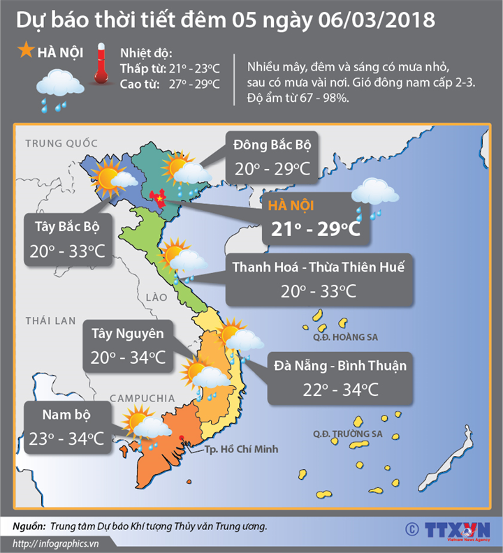 Dự báo thời tiết đêm 05 ngày 06/03/2018: Miền Bắc mưa, ẩm trở lại