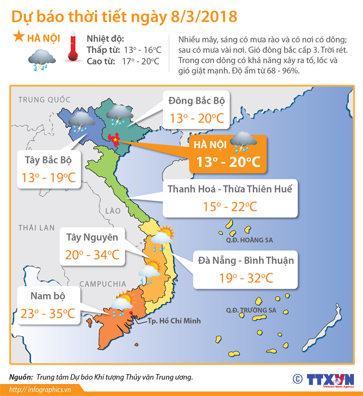 Dự báo thời tiết ngày 08/03/2018: Phía Bắc mưa rét