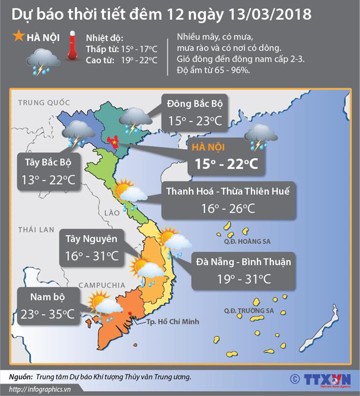 Dự báo thời tiết đêm 12 ngày 13/03/2018: Miền Bắc có mưa rào và dông