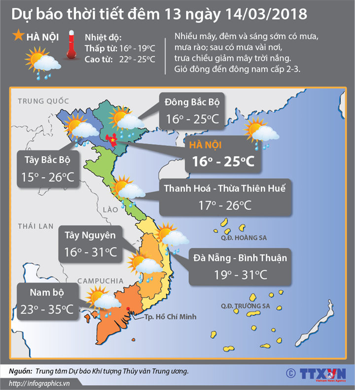 Dự báo thời tiết đêm 13 ngày 14/03/2018: Bắc Bộ trưa chiều giảm mây trời nắng