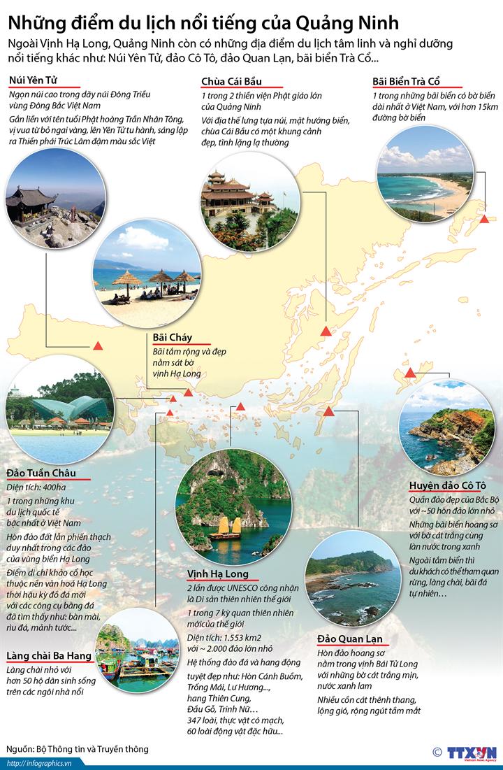 Những điểm du lịch nổi tiếng của Quảng Ninh