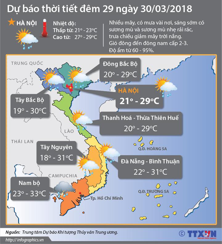 Dự báo thời tiết đêm 29 ngày 30/3: Tây Nguyên và Nam Bộ có mưa rào và dông