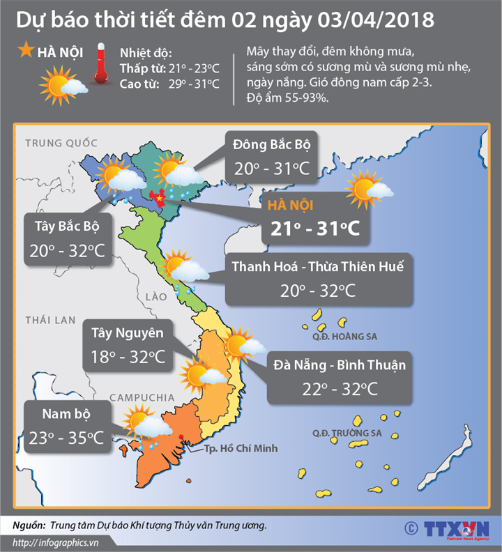 Dự báo thời tiết đêm 02 ngày 03/04/2018: Bắc Bộ tiếp tục oi nóng