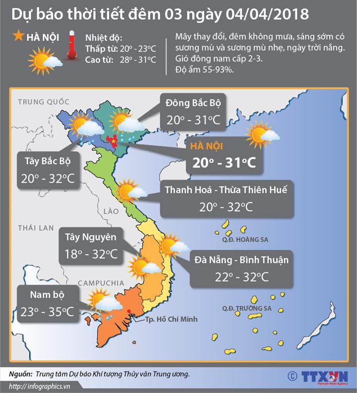Dự báo thời tiết đêm 3 ngày 4/4: Đêm 5/4, Kông khí lạnh sẽ ảnh hưởng đến Bắc Bộ, Bắc Trung Bộ,