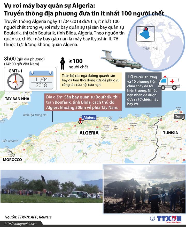 Rơi máy bay quân sự Algeria: Truyền thông địa phương đưa tin ít nhất 100 người chết