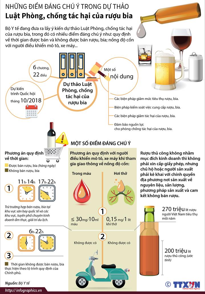 Những điểm đáng chú ý trong dự thảo Luật Phòng, chống tác hại của rượu bia
