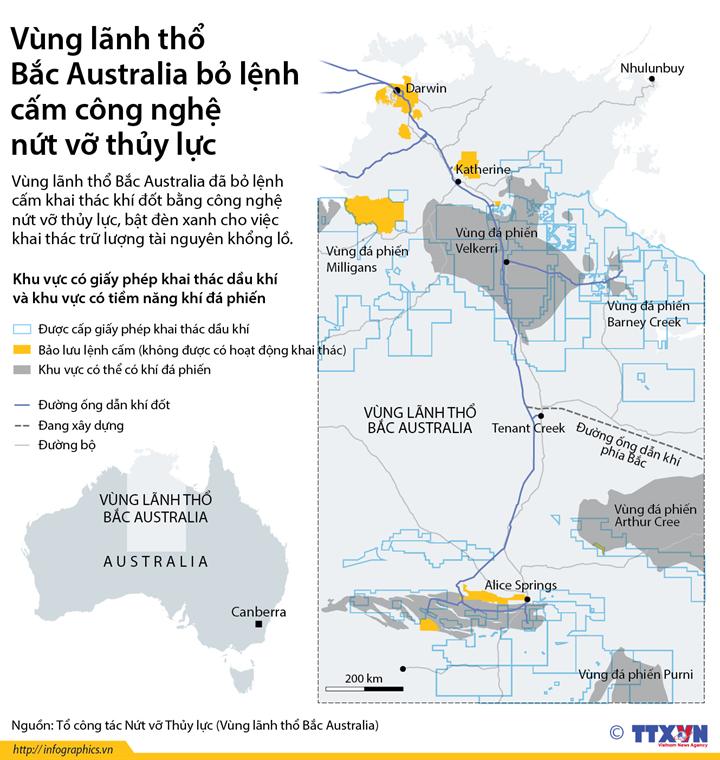 Vùng lãnh thổ Bắc Australia bỏ lệnh cấm công nghệ nứt vỡ thủy lực