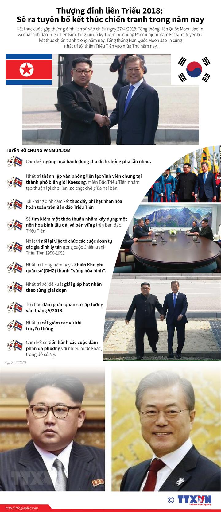 Thượng đỉnh liên Triều 2018: Sẽ ra tuyên bố kết thúc chiến tranh trong năm nay
