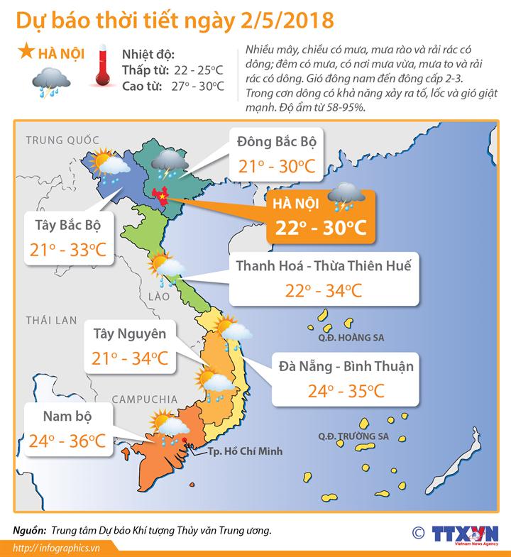 Dự báo thời tiết ngày 2/5/2018: Chiều tối và đêm 2/5, Bắc Bộ chuyển mưa dông