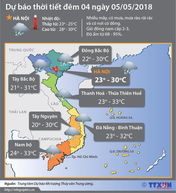 Dự báo thời tiết đêm 04 ngày 05/05/2018: Miền Bắc mưa dông