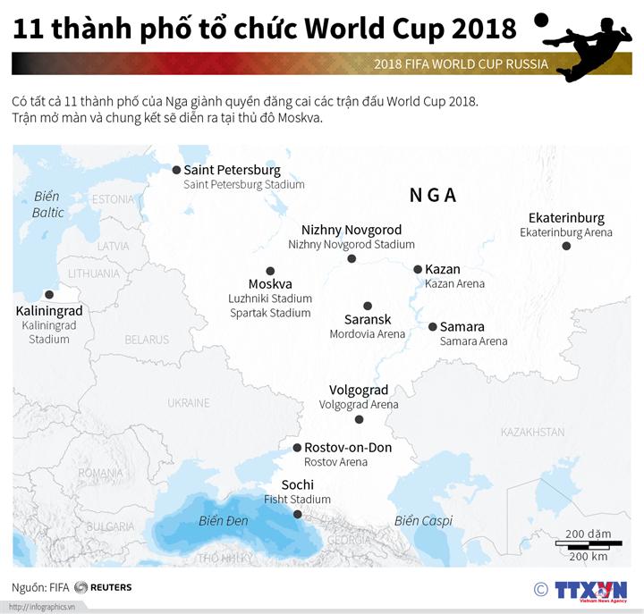 11 thành phố tổ chức World Cup 2018