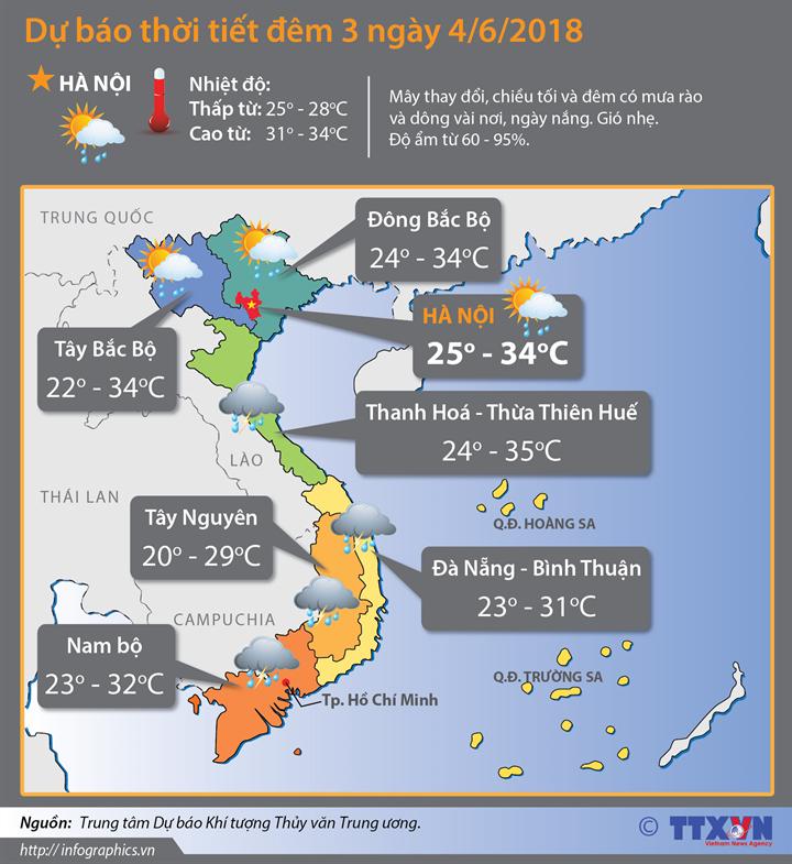 Dự báo thời tiết đêm 3 ngày 4/6/2018: Mưa lớn ở Tây Nguyên, Nam bộ và Trung Trung bộ