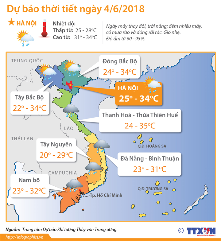 Dự báo thời tiết ngày 04/06/2018: Hoàn lưu áp thấp nhiệt đới trên biển Đông gây mưa dông, lốc xoáy, gió giật mạnh
