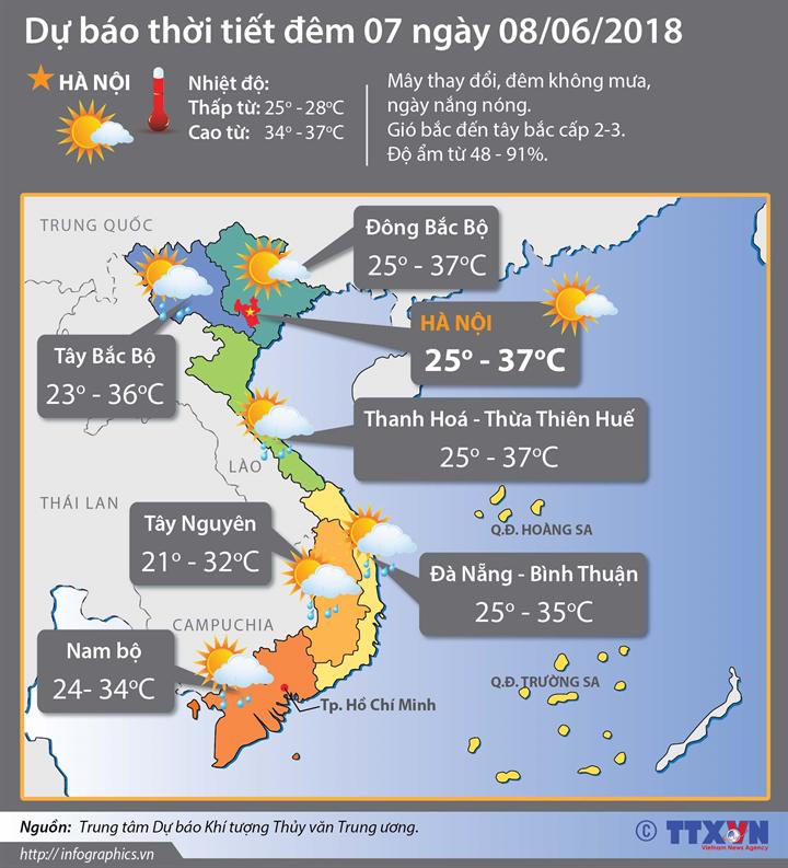 Dự báo thời tiết đêm 07 ngày 08/06/2018: Nắng nóng diện rộng ở Bắc Bộ và Bắc Trung Bộ kéo dài đến ngày 8/6