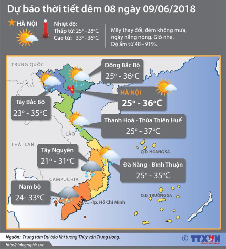 Dự báo thời tiết đêm 08 ngày 09/06/2018: Miền Bắc ngày nắng nóng