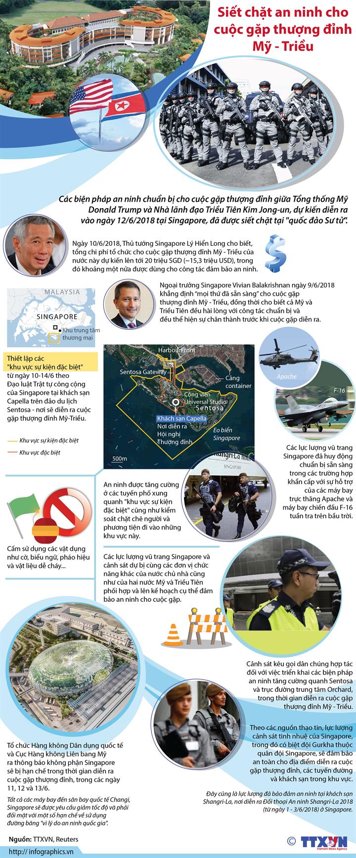 Siết chặt an ninh cho cuộc gặp thượng đỉnh Mỹ - Triều