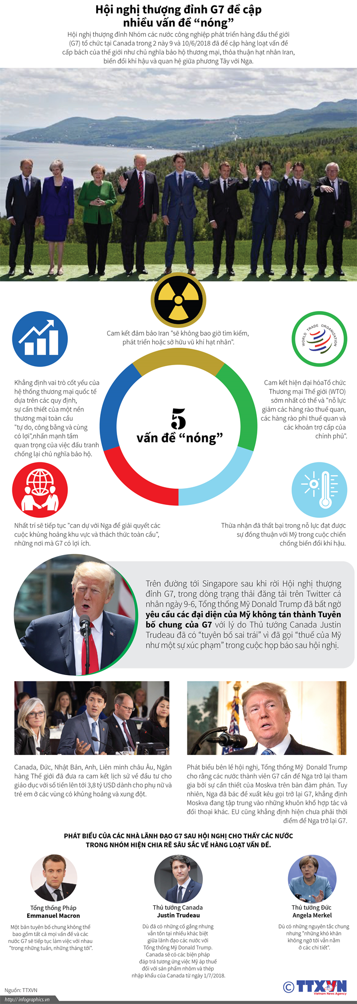 """Hội nghị thượng đỉnh G7 đề cập nhiều vấn đề """"nóng"""""""