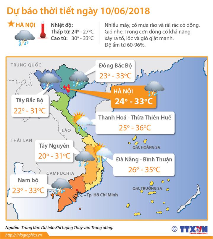 Dự báo thời tiết ngày 10/6/2018: Miền Bắc có mưa dông đến 11/6