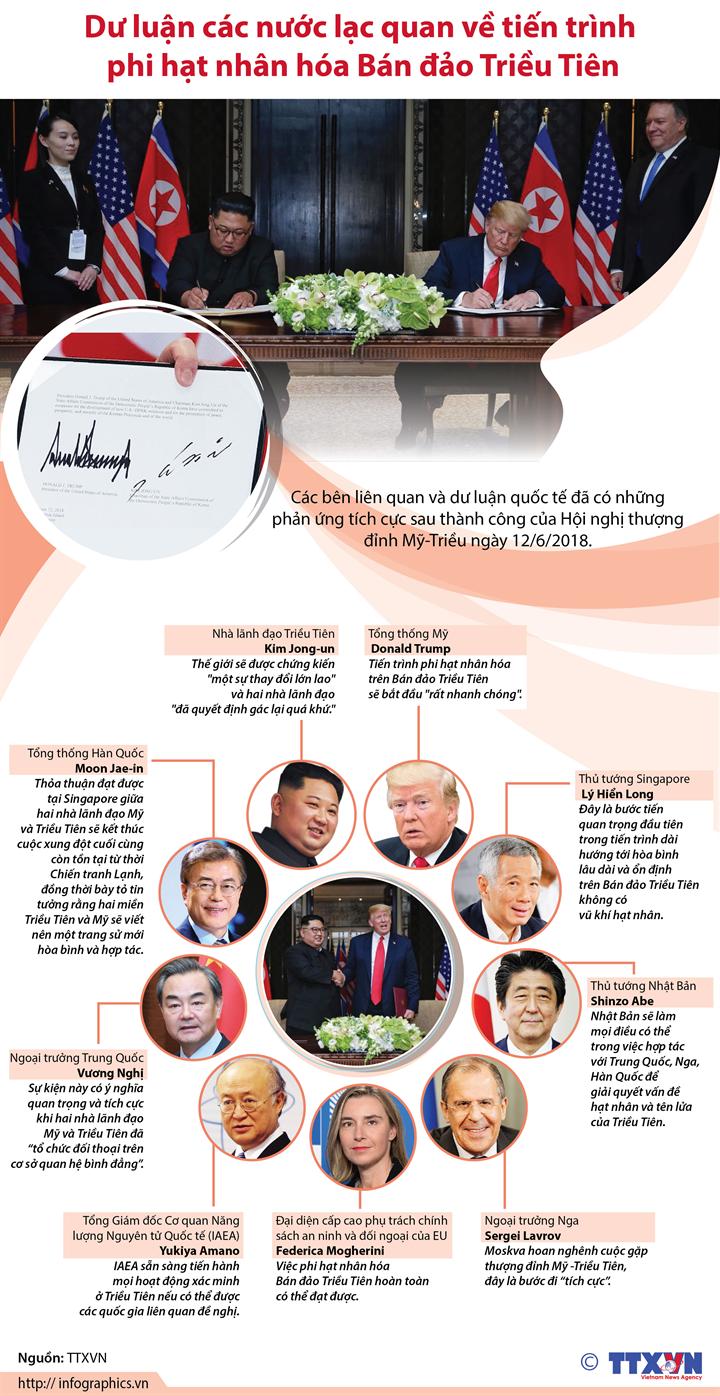 Dư luận các nước lạc quan về tiến trình phi hạt nhân hoá bán đảo Triều Tiên