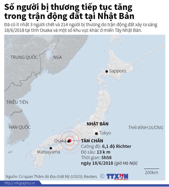 Số người bị thương tiếp tục tăng trong trận động đất tại Nhật Bản